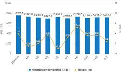 2019年中国橡胶制品行业市场分析:产量突破700万吨 进口量突破400万吨