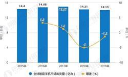 2019年中国智能<em>手机</em>行业市场分析:出货量超3.7亿部 新上市机型突破400款