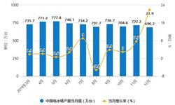 2019年中国冰箱行业市场分析:产量超7900万台 出口量超5500万台
