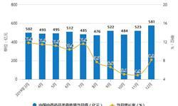 2019年中国中成药行业市场分析:<em>产量</em>将近250万吨 出口量超13万吨