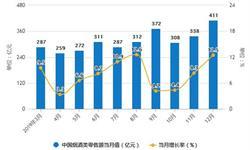 2019年中国烟草行业市场分析:<em>产量</em>超2.36万亿支 出口量超12万吨