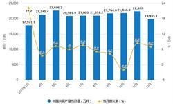 2019年中国水泥行业市场分析:<em>产量</em>超23.3亿吨 销售量超23.27亿吨