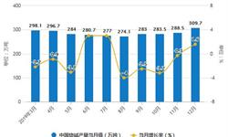 2019年中国制盐行业市场分析:<em>原盐</em><em>产量</em>突破6000万吨 烧碱<em>产量</em>将近3500万吨