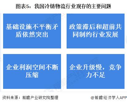 图表5:我国冷链物流行业现存的主要问题