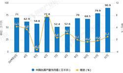 2019年中国<em>白酒</em>行业市场分析:产量将近790万千升 酒类进口量超15亿升