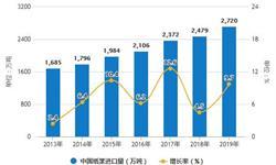 2019年中国<em>造纸</em>行业市场分析:产量超1.25亿吨 出口量突破600万吨