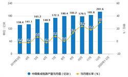 2020年1-2月中国<em>集成电路</em>行业市场分析:产量将近300亿块 进口量突破700亿个