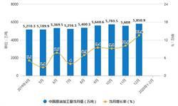 2020年1-2月中国<em>原油</em>行业市场分析:产量突破3000万吨 进口量超8600万吨