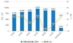 2020年1-2月中国大豆行业进口现状分析 <em>进口量</em>超1350万吨、进口金额将近55亿美元