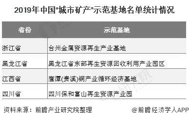"""2019年中国""""城市矿产""""示范基地名单统计情况"""
