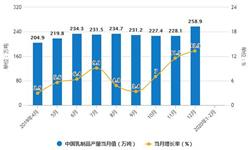 2020年1-2月中国<em>乳制品</em>行业市场分析:产量超360万吨 进口量达到62万吨