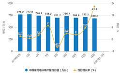 2020年1-2月中国<em>冰箱</em>行业市场分析:产量规模将近670万台 出口量超640万台
