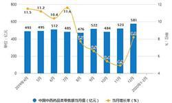 2012年1-2月中国中成药行业市场分析:产量将近30万吨 <em>出口量</em>将近2万吨