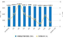 2020年1-2月中国<em>焦炭</em>行业市场分析:产量突破7000万吨 出口量达到36万吨