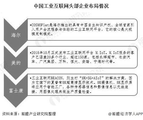 中国工业互联网头部企业布局情况