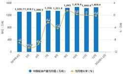 2020年1-2月中国<em>燃料油</em>行业市场分析:产量将近500万吨 进口量超270万吨