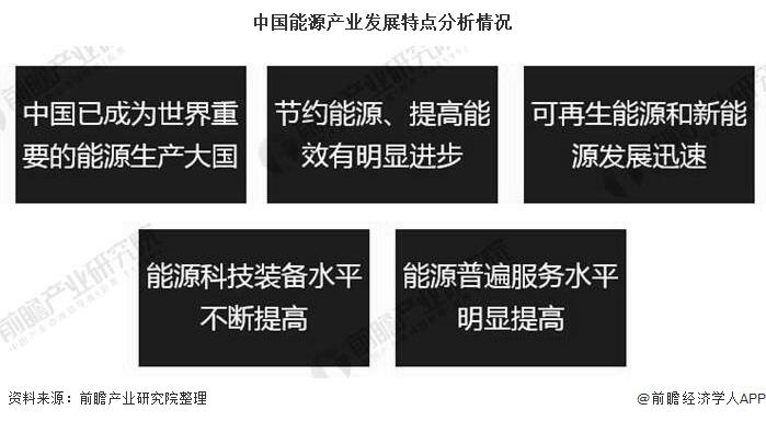 中国能源产业发展特点分析情况