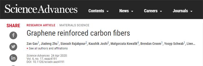 石墨烯-碳纤维
