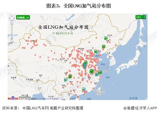 图表3:全国LNG加气站分布图