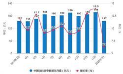 2020年1-3月中国<em>饮料</em>行业市场分析:产量突破3000万吨 零售规模将近470亿元