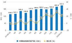 2020年1-3月中国集成电路行业市场分析:产量、<em>出口量</em>均突破500亿块