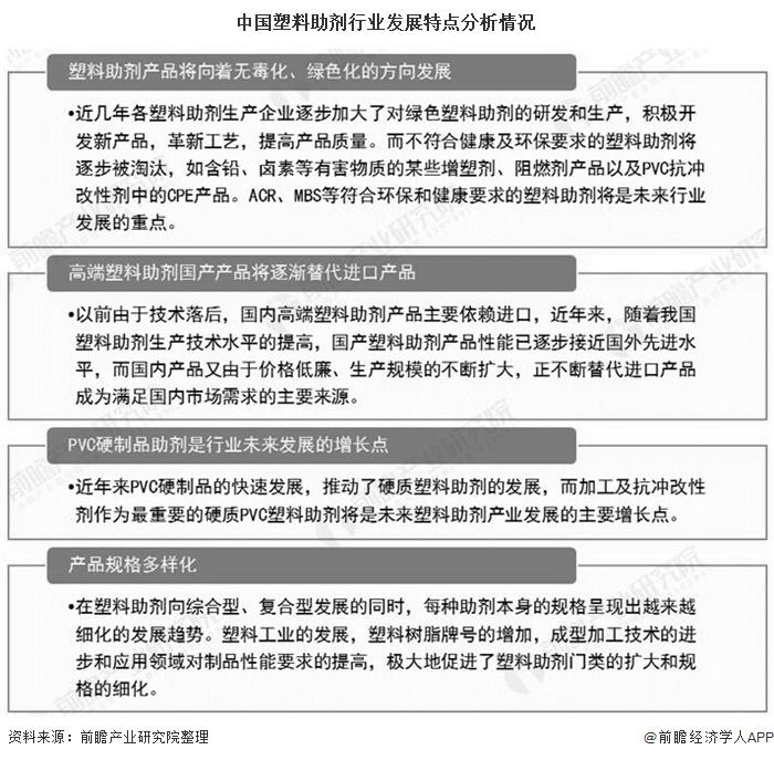 中国塑料助剂行业发展特点分析情况