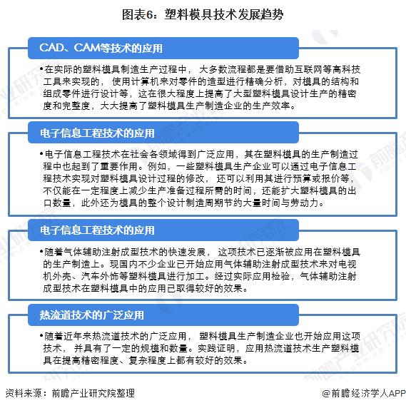 图表6:塑料模具技术发展趋势