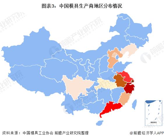 图表3:中国模具生产商地区分布情况
