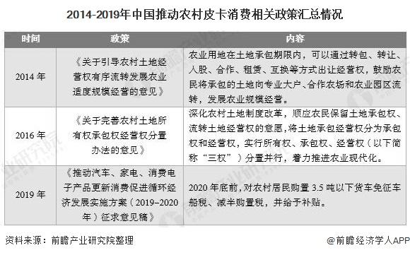 2014-2019年中国推动农村皮卡消费相关政策汇总情况