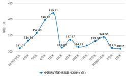 2020年1-3月中国<em>铁矿石</em>行业市场分析:产量规模将近1.88亿吨