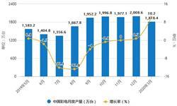2020年1-3月中国<em>彩电</em>行业市场分析:产量规模超3800万台