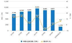 2020年1-3月中国大豆行业进口现状分析 <em>进口量</em>将近1800万吨