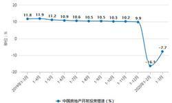 2020年1-3月中国房地产行业市场分析:<em>商品房</em><em>销售</em>额突破2万亿元