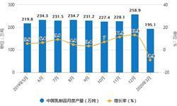 2020年1-3月中国<em>乳制品</em>行业市场分析:累计产量超570万吨