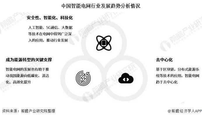 中国智能电网行业发展趋势分析情况