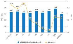 2020年1-3月中国<em>中成药</em>行业市场分析:累计产量将近50万吨