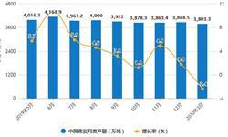 2020年1-3月中国<em>焦炭</em>行业市场分析:累计产量突破1亿吨
