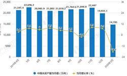 2020年1-3月中国水泥行业市场分析:累计产量将近3亿吨