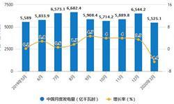 2020年1-3月中国发电行业市场分析:累计发电量超1.58万亿千瓦时