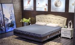 2020年中国床垫行业进出口现状分析 弹簧床垫成为出口宠儿