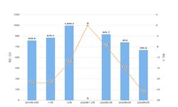 2020年1-5月全国<em>光电子器件</em>产量及增长情况分析