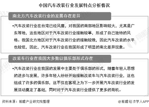 中国汽车改装行业发展特点分析情况
