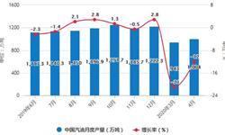 2020年1-4月中国成品油行业<em>进出口</em><em>现状</em>分析 累计出口量超2600万吨