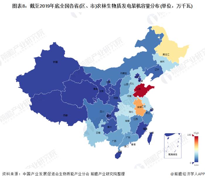 图表8:截至2019年底全国各省(区、市)农林生物质发电装机容量分布(单位:万千瓦)