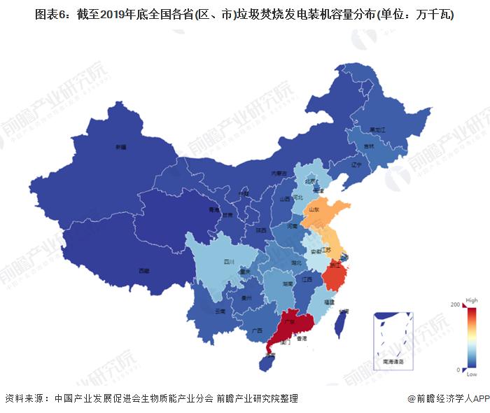 图表6:截至2019年底全国各省(区、市)垃圾焚烧发电装机容量分布(单位:万千瓦)