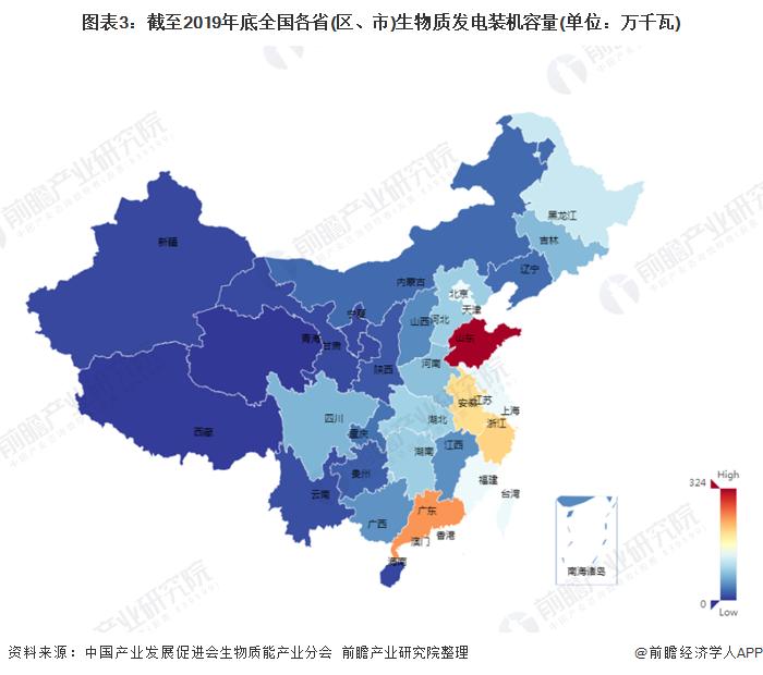 图表3:截至2019年底全国各省(区、市)生物质发电装机容量(单位:万千瓦)