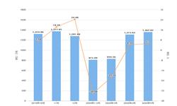 2020年1-5月浙江省水泥产量及增长情况分析
