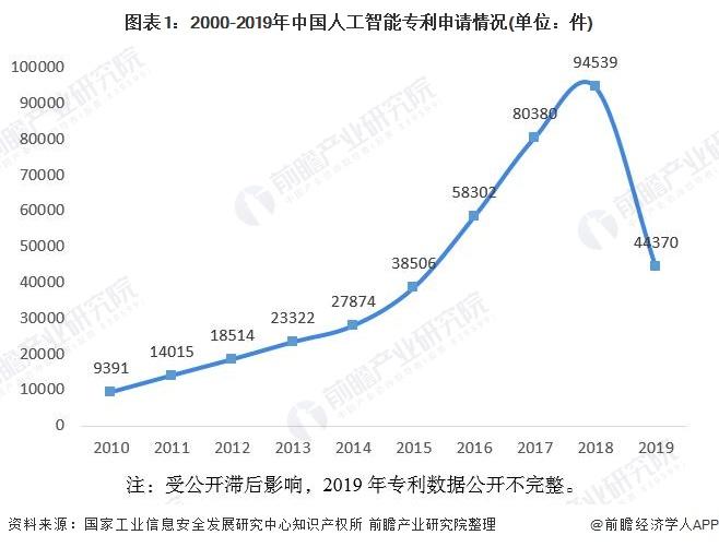 《【天富手机版登录】产业之问丨中国人工智能城市竞赛 哪个城市跑得最快?》