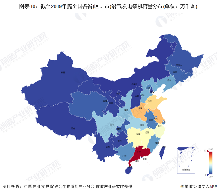图表10:截至2019年底全国各省(区、市)沼气发电装机容量分布(单位:万千瓦)