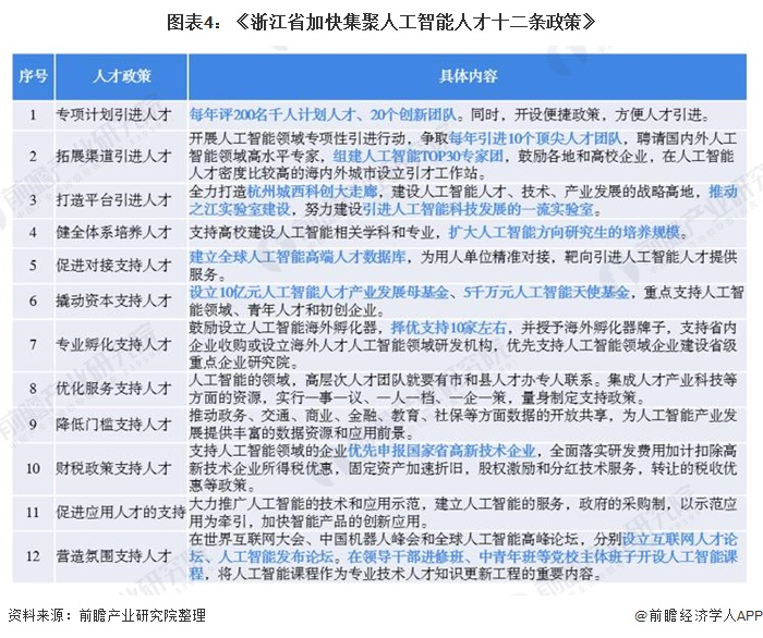 《【天富娱乐网页登陆】浙江省人工智能却比江苏省强?》